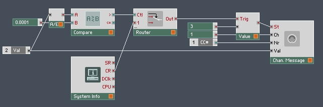 How to Control Knobs with Reaktor via MIDI
