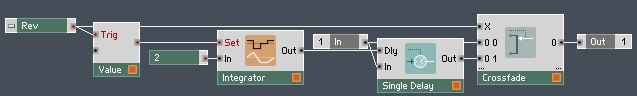 Building Effects in Reaktor, Part 2 - Reverse and Scratch - ADSR