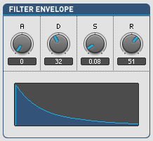 Making a Modern Pluck with Reaktor SoundSchool Analog Synth Tutorial by OhmLab 5