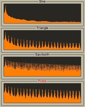 Anti-aliasing in Reaktor, Part I - ADSR