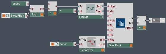 Anti-aliasing in Reaktor, Part I - ADSR