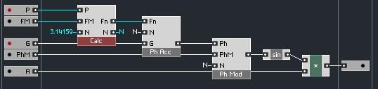 Oscillators in Reaktor Core, Part II - ADSR