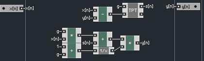 Zero Delay Feedback Filters in Reaktor - ADSR