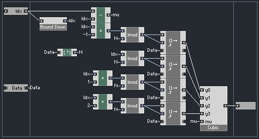 Interpolation in Reaktor - ADSR