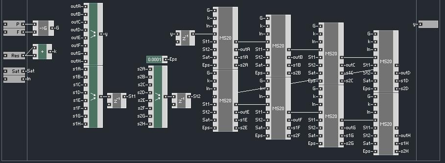 Iterative Filters in Reaktor, Part II - ADSR