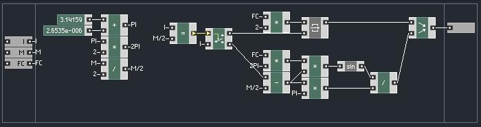 Oversampling in Reaktor, Part I - ADSR