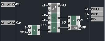 Wave Digital Filters in Reaktor - ADSR