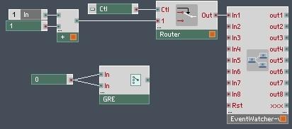 Programming and Design in Reaktor - ADSR