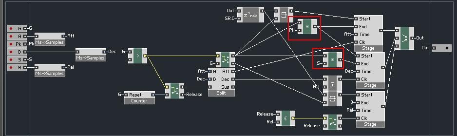 Building an Envelope in Reaktor Core, Part III - ADSR