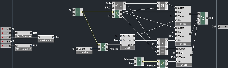 Building an Envelope in Reaktor Core, Part II - ADSR
