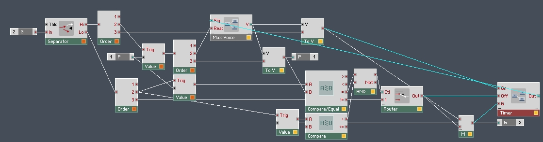 Anatomy of a Reaktor Project, Part III - ADSR
